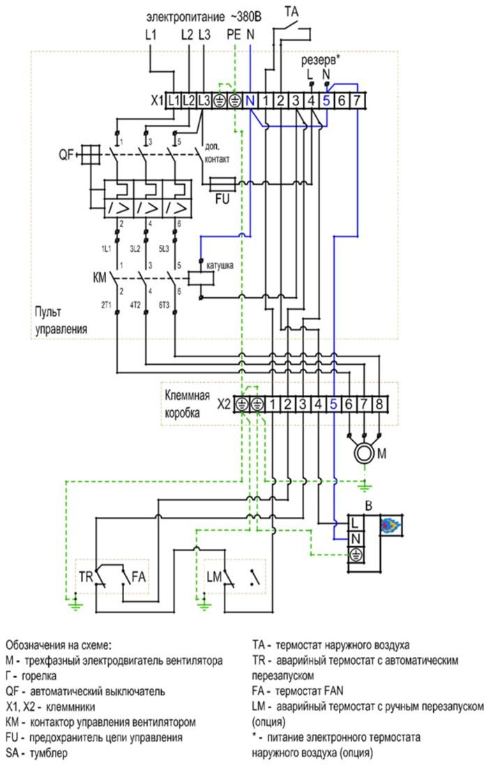 R&S 175 Принципиальная схема электрическая воздухонагревателей r-and-s