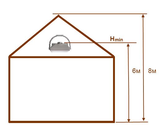 Пример определения минимальной высоты монтажа дестратификатора VOLCANO VR-D Mini